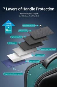 Рюкзак для ноутбука 15.6 BOPAI61-67111 инновационные технологии