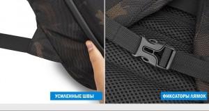 Каркасный рюкзак Ozuko 9205 усиленные швы и непромокаемые молнии