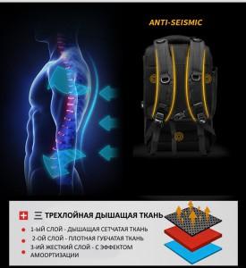 Анатомическая спинка рюкзака ozuko 9080