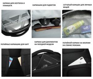 детали рюкзака ozuko 9200