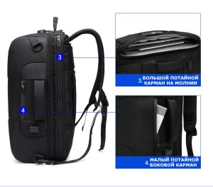 фото Потайные карманы рюкзак ozuko 9225