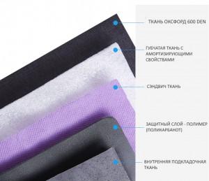Рюкзак антивор TUGUAN серый TG1758 фото используемых тканей и материалов послойно